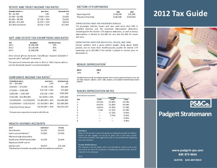 Tax Pocket Guide 2012