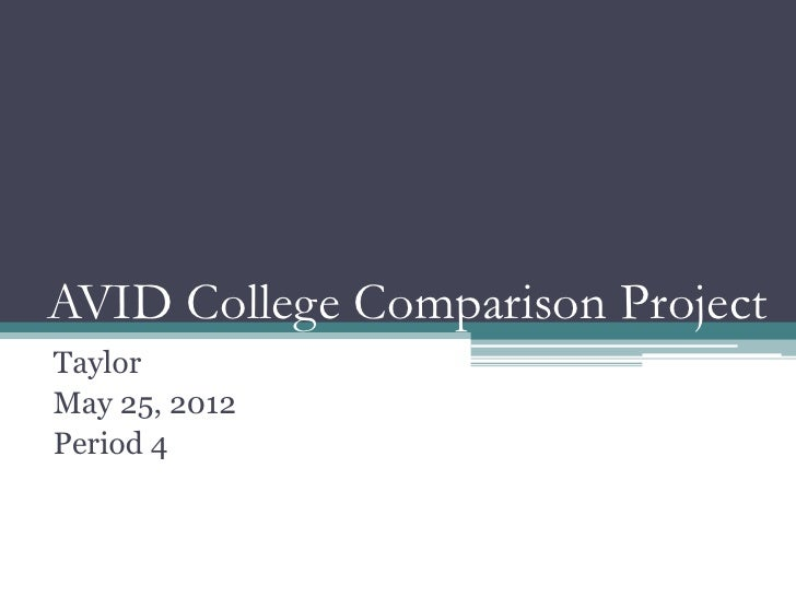 AVID College Comparison ProjectTaylorMay 25, 2012Period 4