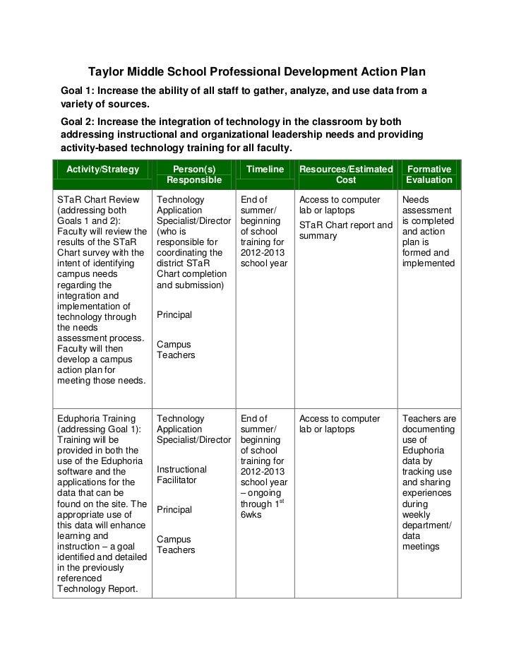 Taylor Middle School Professional Development Action Plan
