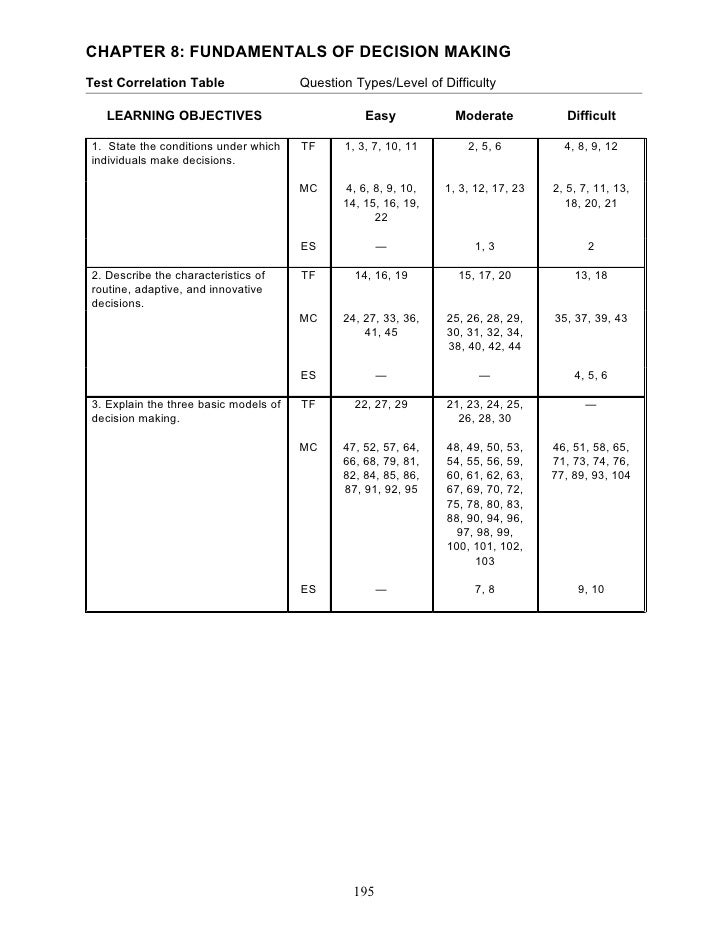 CHAPTER 8: FUNDAMENTALS OF DECISION MAKING Test Correlation Table                 Question Types/Level of Difficulty     L...