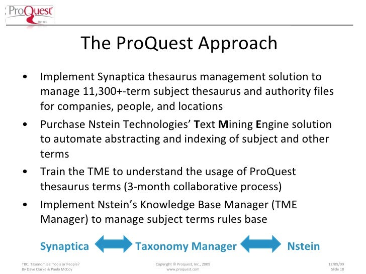 Proquest business solutions