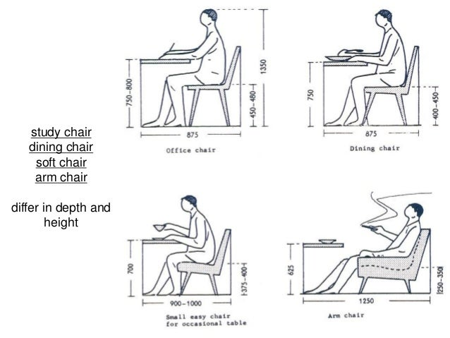 Exceptional Image.slidesharecdn.com · Chair HeightDining RoomsInteriorsInterior ...