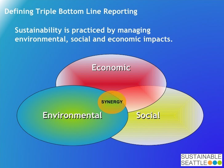 triple bottom line research papers Hawke research institute working paper series no 27 'triple bottom line' and 'sustainable development' are being used interchangeably.