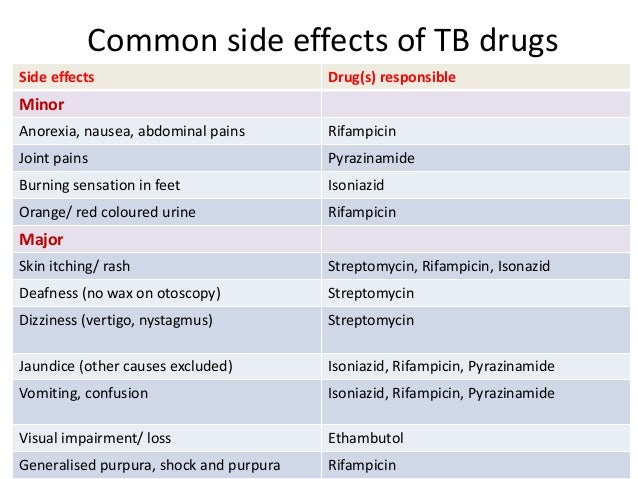 TB drugs and ADR