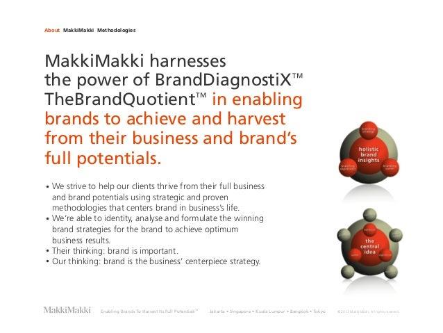 Enabling Brands To Harvest Its Full Potentials™ Jakarta • Singapore • Kuala Lumpur • Bangkok • Tokyo © 2012 MakkiMakki, Al...