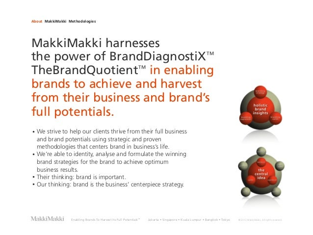 Brand Vision by Sakti Makki