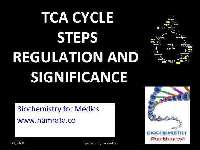TCA CYCLE STEPS REGULATION AND SIGNIFICANCE Biochemistry for Medics www.namrata.co 01/21/14  Biochemistry for medics  1