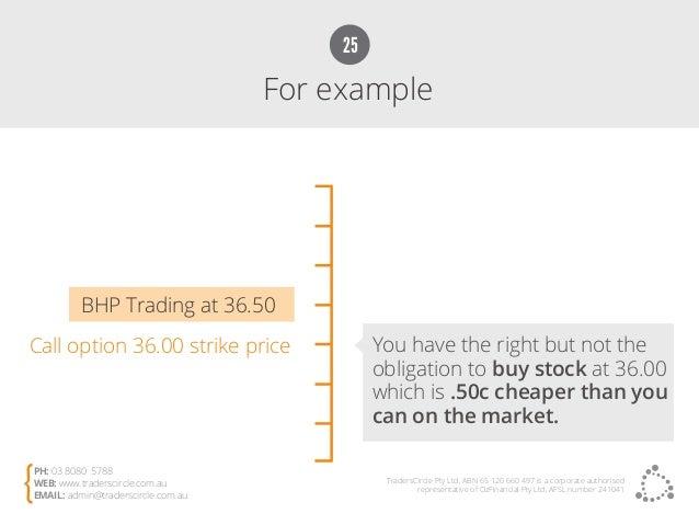 Traded options uk