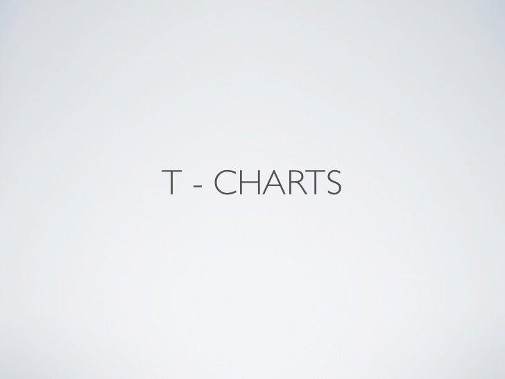 T charts