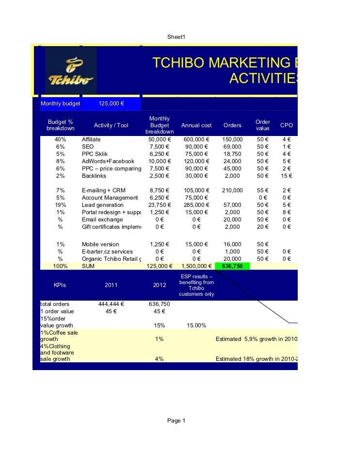Sheet1                                            TCHIBO MARKETING BUDGET                                                 ...