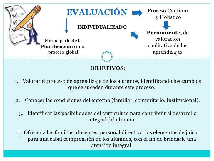 EVALUACIÓN<br />Proceso Continuo y Holístico<br />INDIVIDUALIZADO<br />Permanente, de valoración cualitativa de los aprend...