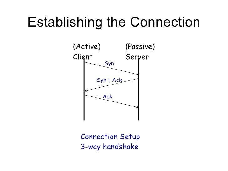 Транспортные протоколы - UDP | Протокол TCP