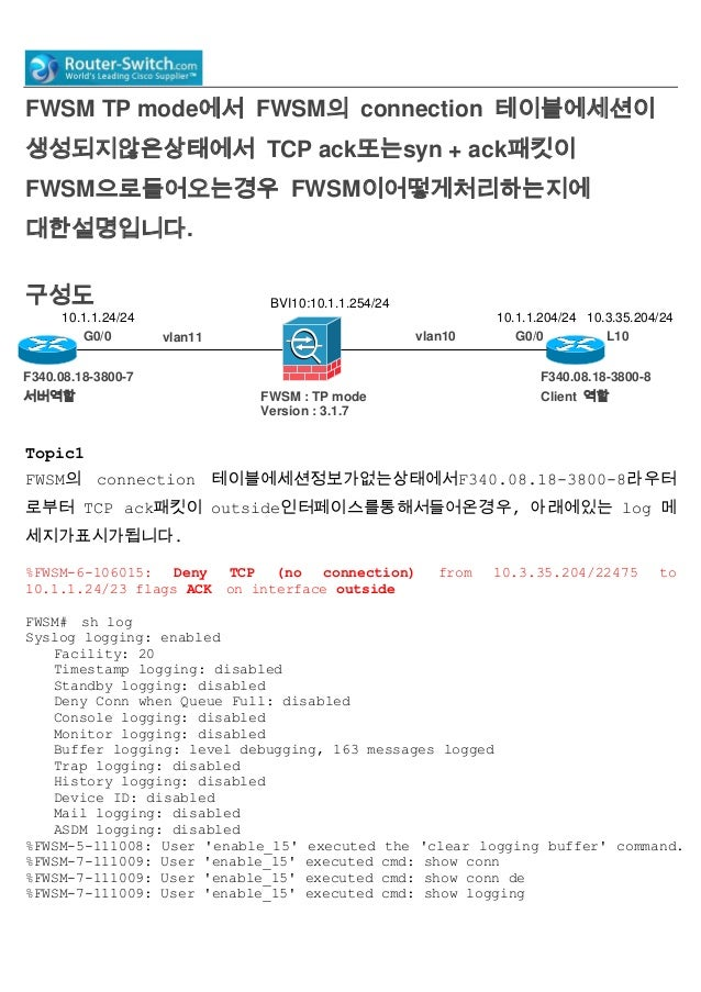 Tcp ack or syn+ack coming to fwsm running tp mode when session is not in the connection table