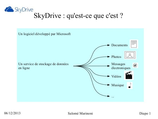 SkyDrive : qu'est-ce que c'est ? Un logiciel développé par Microsoft Documents Photos Un service de stockage de données en...