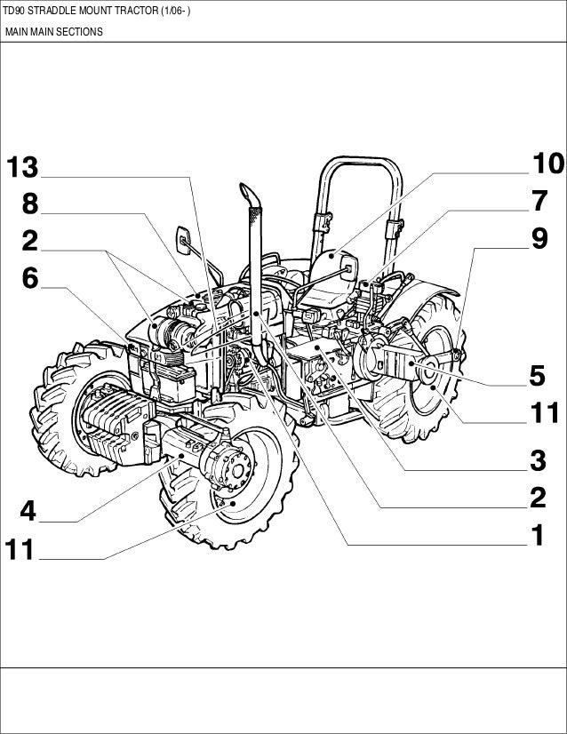 Td90 straddle mount
