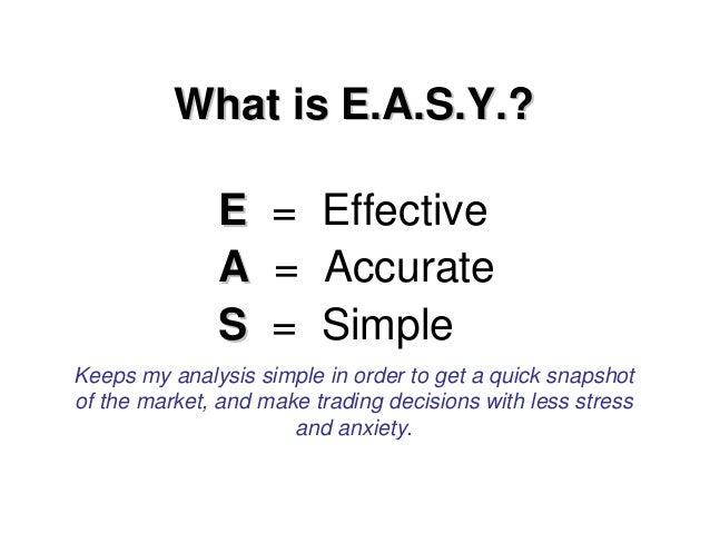 Tdi trading system