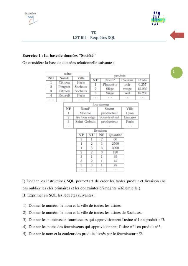 """1 1 TD LST IGI – Requêtes SQL Exercice 1 : La base de données """"Société"""" On considère la base de données relationnelle suiv..."""