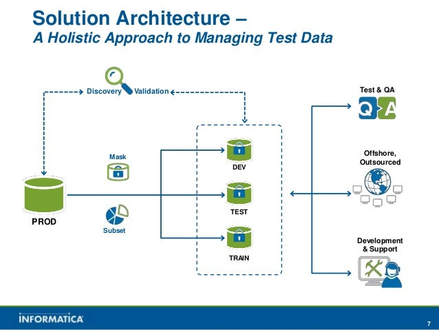 Test data management for healthcare for Informatica 9 5 architecture