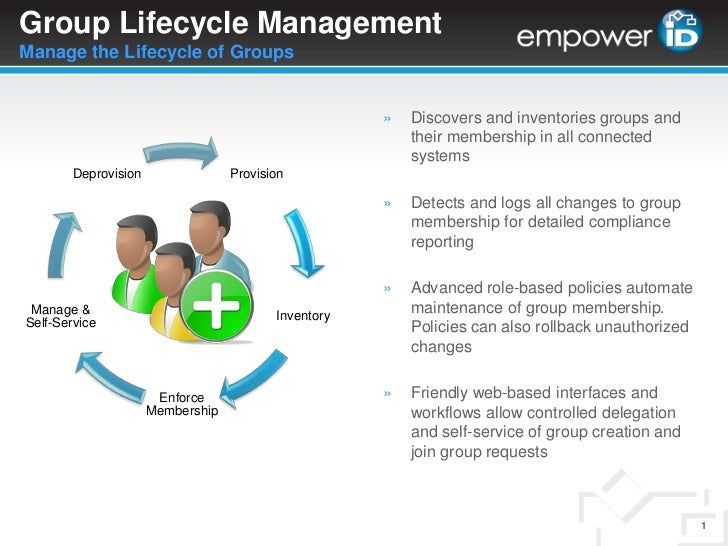 Group Lifecycle ManagementManage the Lifecycle of Groups<br /><ul><li>Discovers and inventories groups and their membershi...