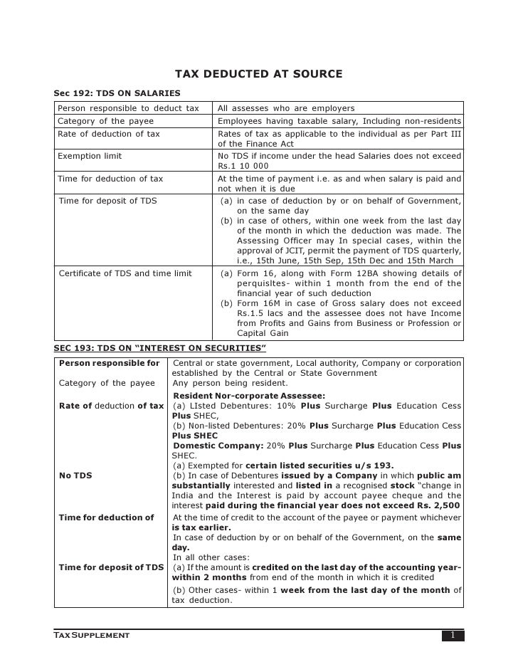 TAX DEDUCTED AT SOURCE Sec 192: TDS ON SALARIES Person responsible to deduct tax      All assesses who are employers Categ...