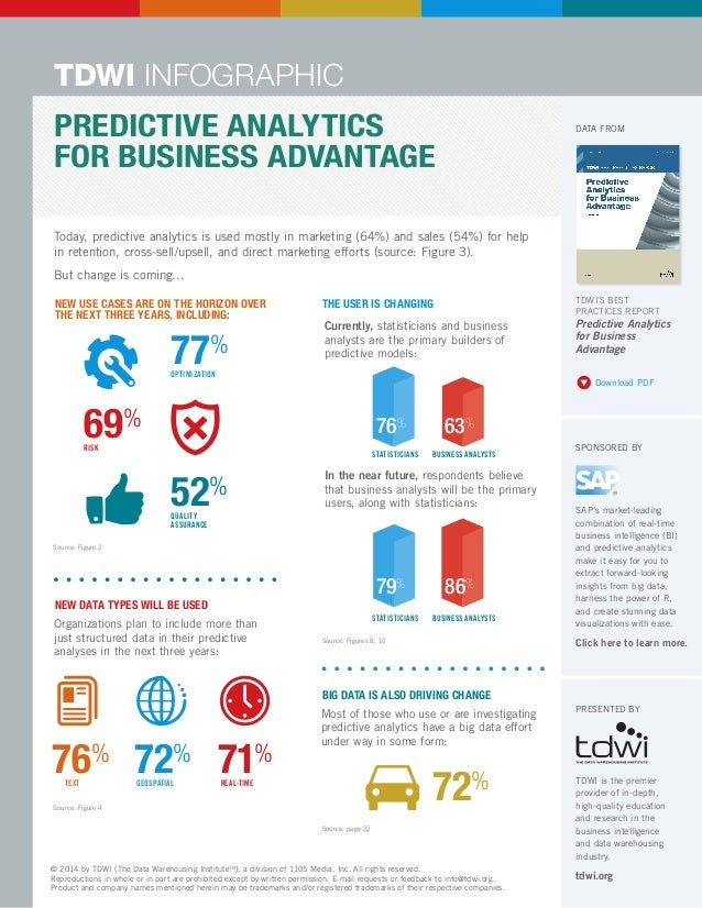 Predictive Analytics for Business Advantage Today, predictive analytics is used mostly in marketing (64%) and sales (54%) ...