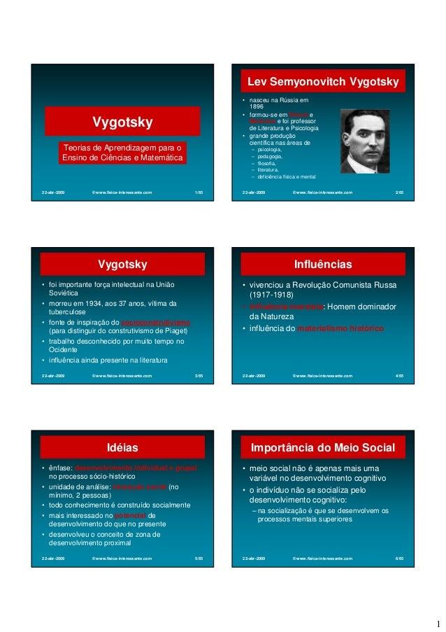 1 22-abr-2009 © www.fisica-interessante.com 1/65 Vygotsky Teorias de Aprendizagem para o Ensino de Ciências e Matemática 2...