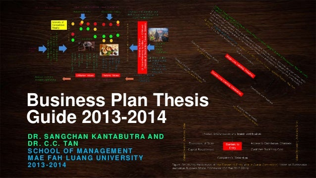 THESIS FOR THE DEGREE OF MASTERS OF BUSINESS.