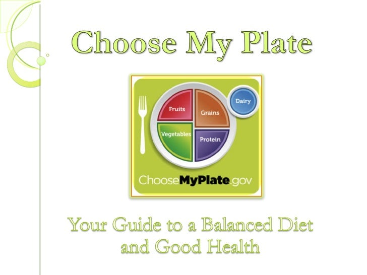 Resources for Teaching  Choose My Plate
