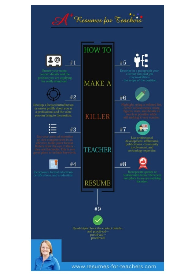 Cute Best Resume Writing Services For Teachers Photos - Example ...