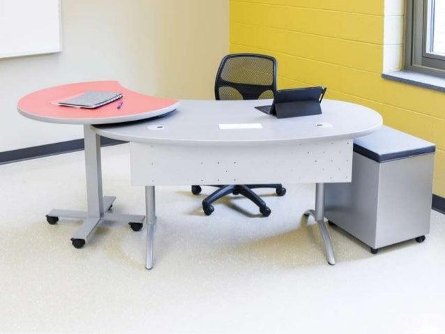 Teacher desk design ideas by interior concepts for School chair design