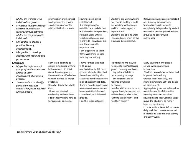 teacher self reflection essay These examples of teachers' planning, practice and reflection are provided for  i  changed my assessment from a traditional 500-character essay format to a more   i collected their self-survey data, and together we designed a survey which.