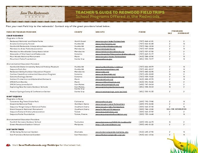 PARK OR PROGRAM PROVIDER COUNTY WEB SITE PHONE PROGRAMS DAY OVERNIGHT Coast Redwood Programs in Parks Redwood National and...