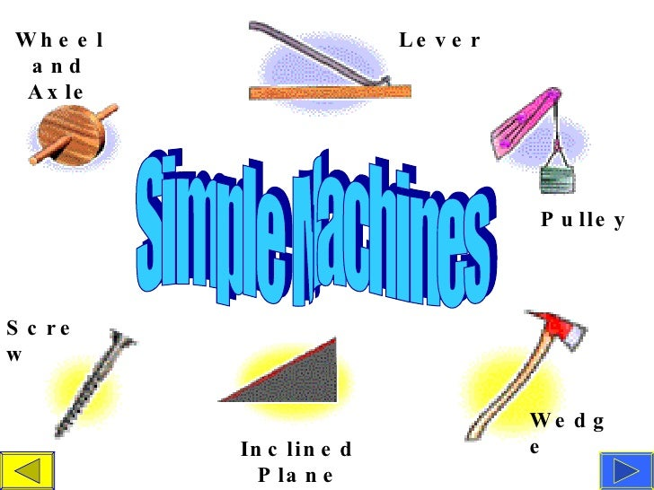 Teacher Simple Machine Powerpoint