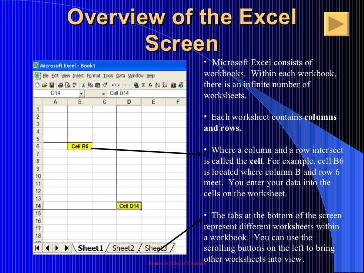 Ediblewildsus  Stunning Teaching Excel With Excellent   Overview Of The Excel  With Charming How To Separate A Cell In Excel Also Sorting On Excel In Addition Using And Function In Excel And Excel Rv For Sale As Well As Excel Duck Boat Additionally Var In Excel From Slidesharenet With Ediblewildsus  Excellent Teaching Excel With Charming   Overview Of The Excel  And Stunning How To Separate A Cell In Excel Also Sorting On Excel In Addition Using And Function In Excel From Slidesharenet