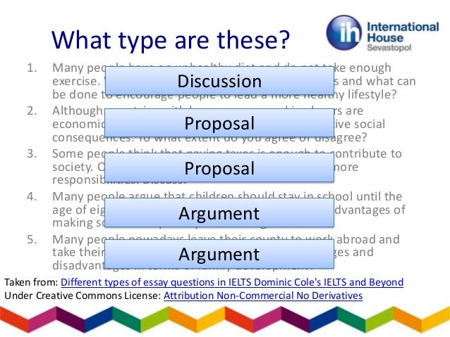 What is a type 3 essay?