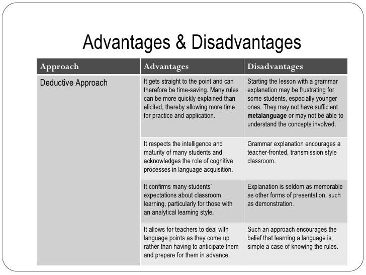 advantages disadvantage web presence Purchases from online stores on the web  advantages vs disadvantages of being an eu member the european union advantages and disadvantages of being a.