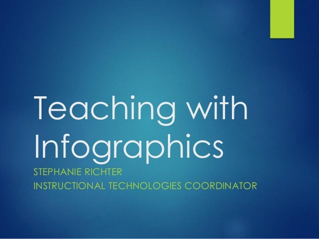 Teaching with Infographics STEPHANIE RICHTER INSTRUCTIONAL TECHNOLOGIES COORDINATOR