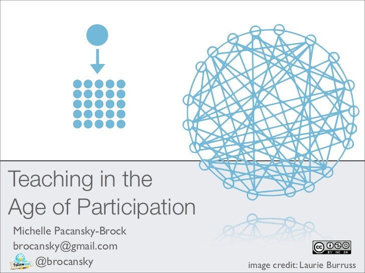 Teaching in the  Age of Participation     Michelle Pacansky-Brock     brocansky@gmail.com         @brocansky            im...
