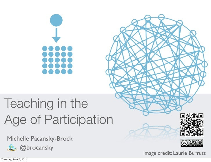 Teaching in the  Age of Participation    Michelle Pacansky-Brock        @brocansky                              image cred...
