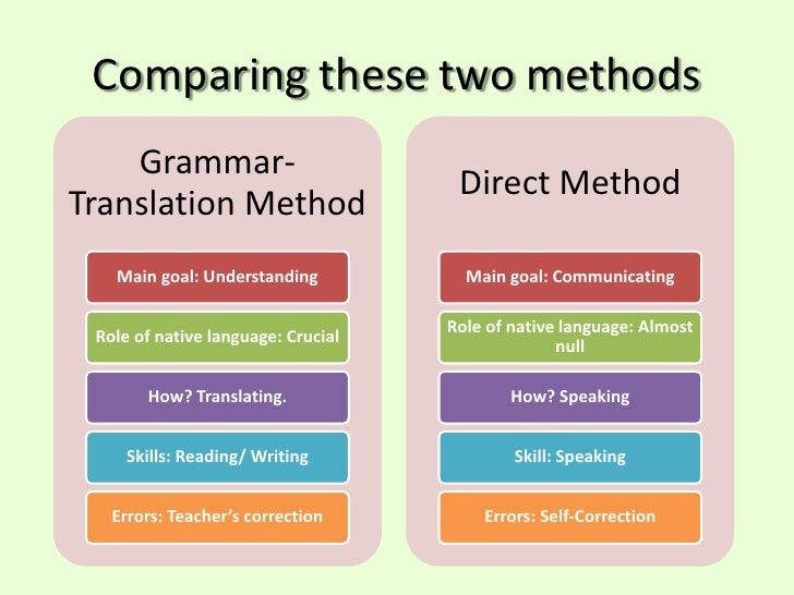 direct method in foreign language teaching Preferred and practiced techniques and methods of teaching a second language ie the grammar-translation method and the direct method as all the other techniques have sprung from.