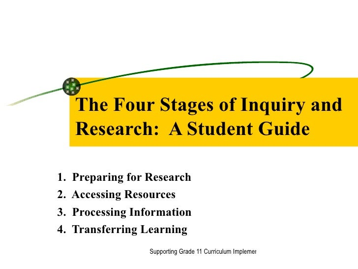 The Four Stages of Inquiry and Research:  A Student Guide 1.  Preparing for Research 2.  Accessing Resources 3.  Processin...