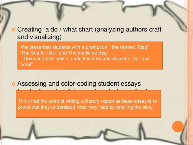 English essays for students of secondary