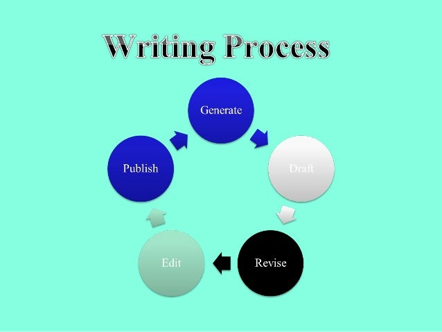 For which of the following types of writing would you likely NOT use the writing process?