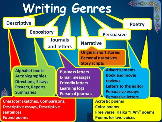 What does descriptive writing feature?