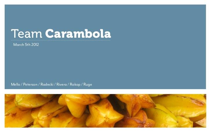 Team Carambola March 5th 2012Mello / Peterson / Radecki / Rivera / Rokop / Ruge