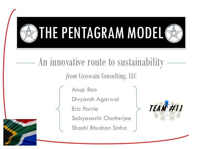 THE PENTAGRAM MODELAn innovative route to sustainability        from Coxswain Consulting, LLC          Anup Rao          D...