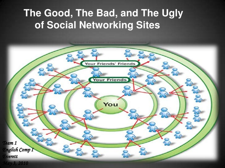 The Good, The Bad, and The Ugly<br />of Social Networking Sites<br />Team 1English Comp IEverettMay 3, 2010<br />