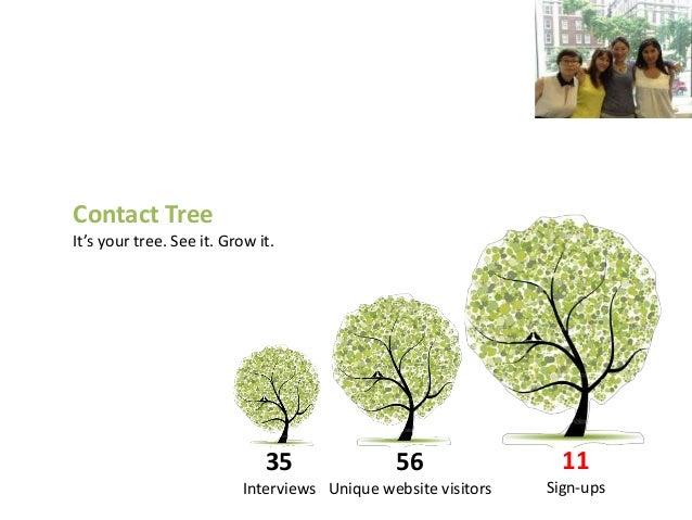 Contact Tree Team3