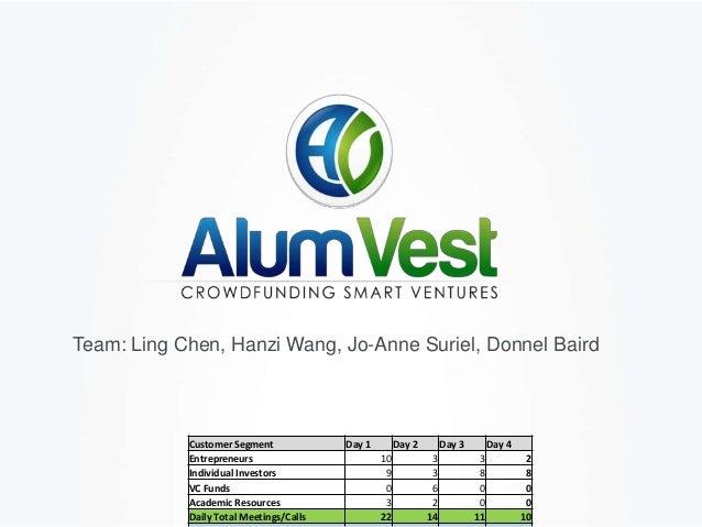 Team: Ling Chen, Hanzi Wang, Jo-Anne Suriel, Donnel Baird Customer Segment Day 1 Day 2 Day 3 Day 4 Entrepreneurs 10 3 3 2 ...