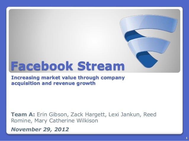 Facebook Stream Team A: Erin Gibson, Zack Hargett, Lexi Jankun, Reed Romine, Mary Catherine Wilkison 1 November 29, 2012 I...